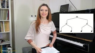 Piano Lessons for Beginners. Nikolaev