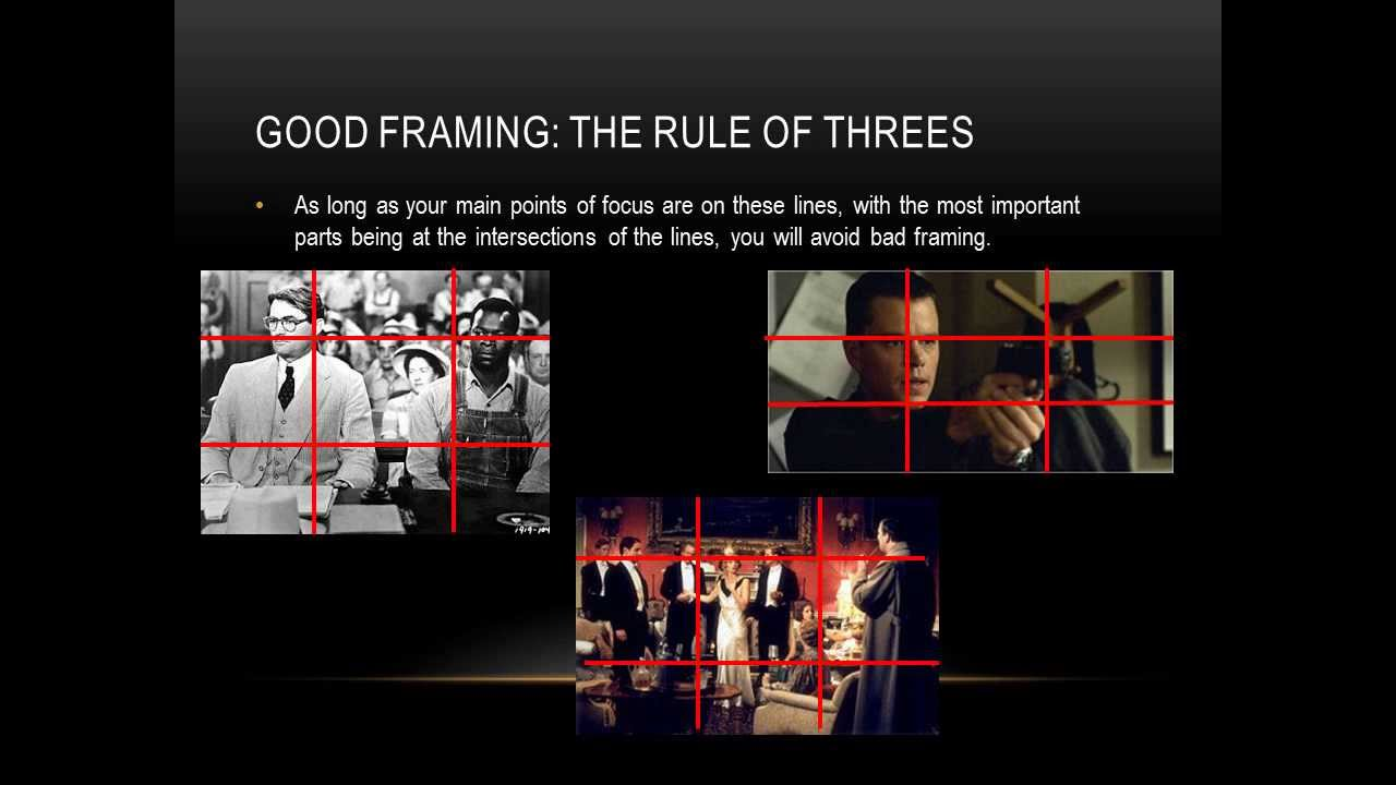 Film Composition and Framing - YouTube