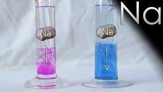 Прыгающий натрий - необычный химический опыт!