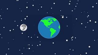 De ce Luna se indeparteaza de Pamant?