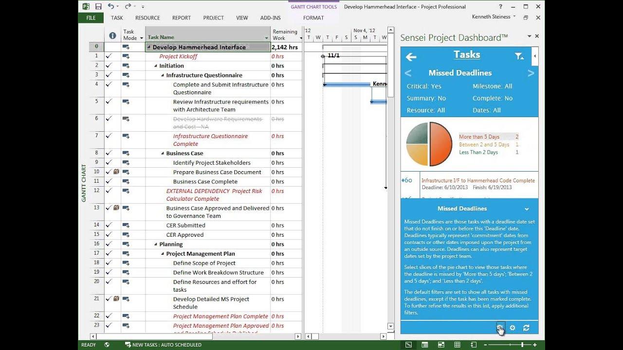 Sensei Project Dashboard App for Microsoft Project 2013 - YouTube