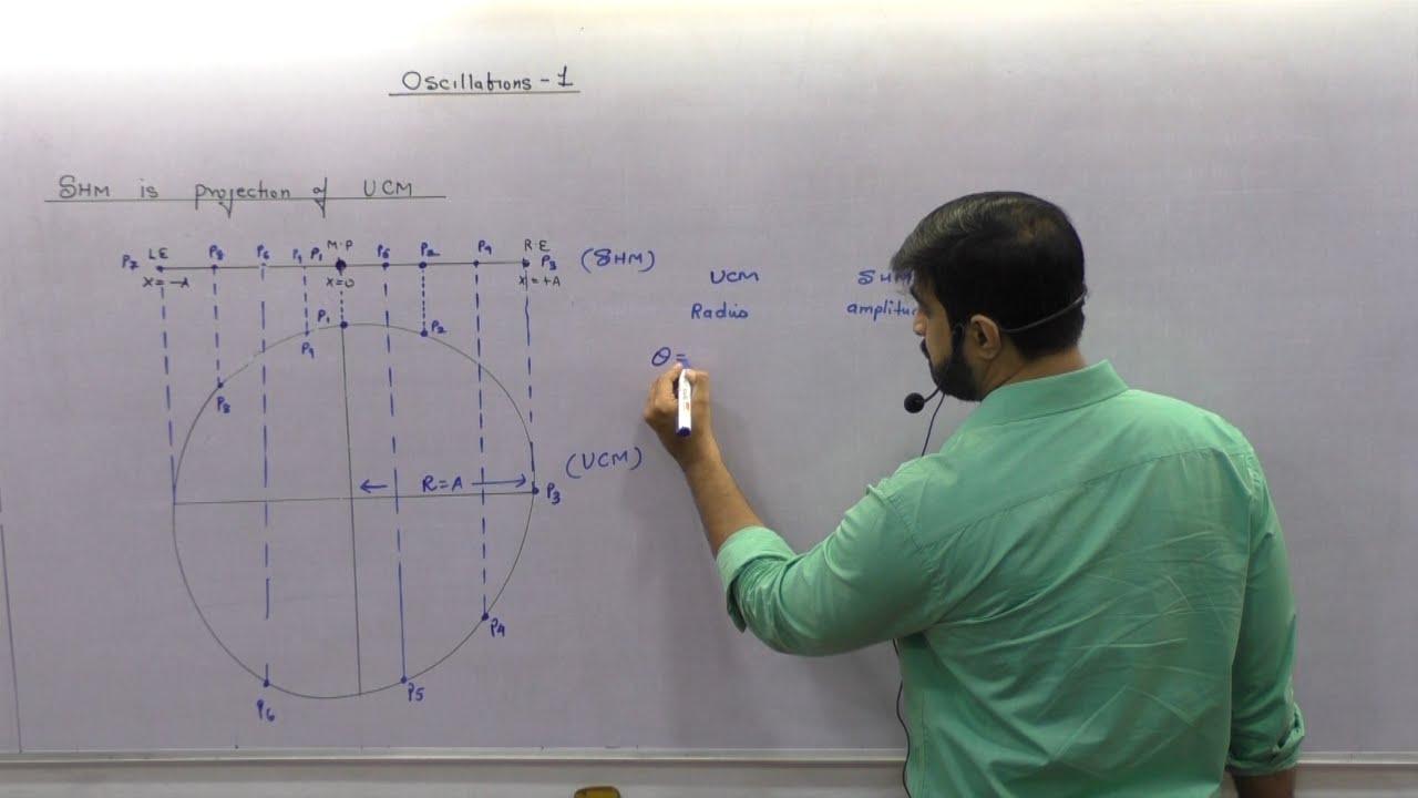 Oscillation Lec1 (www sameerunia in)