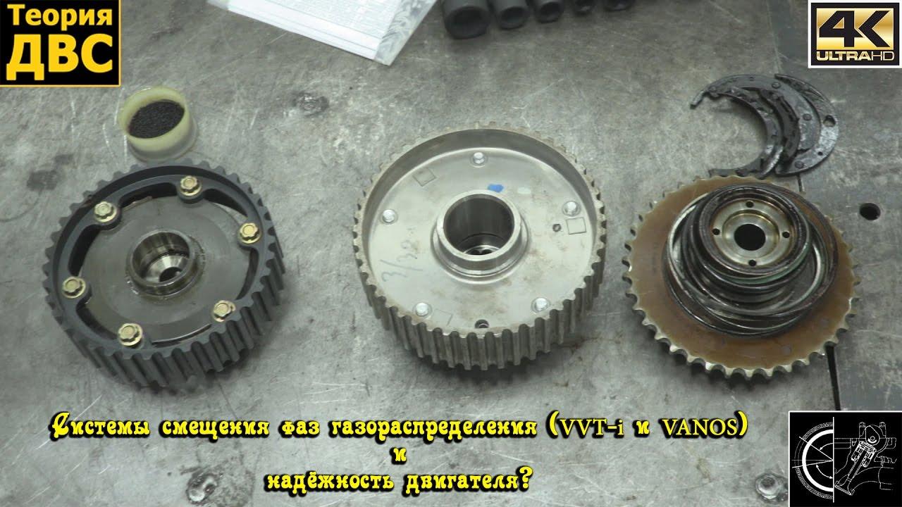 Системы смещения фаз газораспределения (VVT-i и VANOS) и надёжность двигателя?