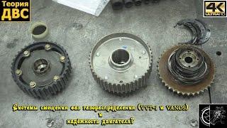 видео Устройство и теория двигателей внутреннего сгорания