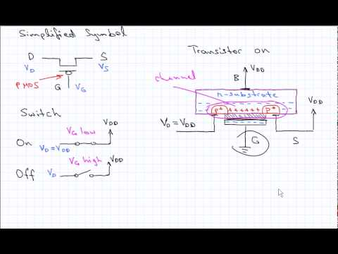 CMOS Transistors