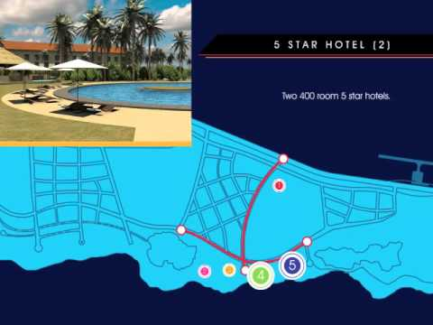 Haiti South Coast Development Plan