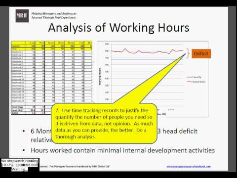 How to Justify an Increase in Staff - YouTube