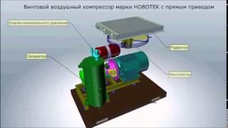 Воздушный винтовой компрессор НОВОТЕК с прямым приводом(, 2015-02-13T06:54:03.000Z)