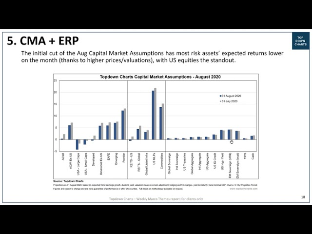VIDEO: CMA and the ERP