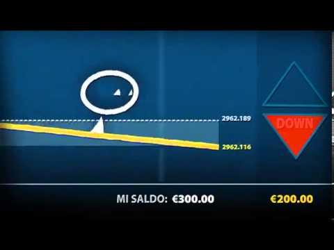 Online discount brokerage firms