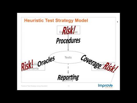 Practical Test Strategy Using Heuristics