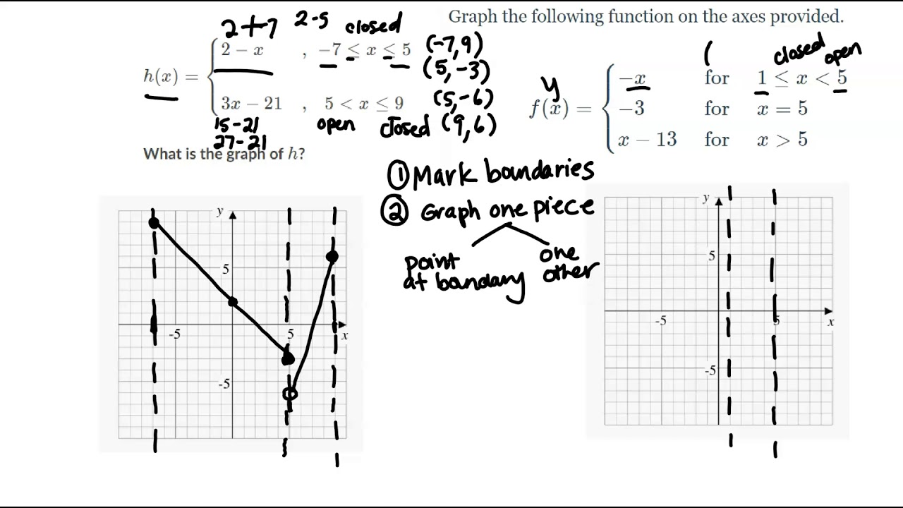Review of Graphing Linear Piecewise and Writing Equations