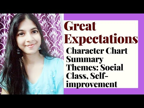 Great Expectations Summary, Themes, Character Chart