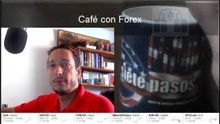 Forex con Café del 05 de Abril 2018