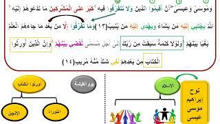 مشروع تحفيظ القرآن للأطفال- سورة الشُّورى