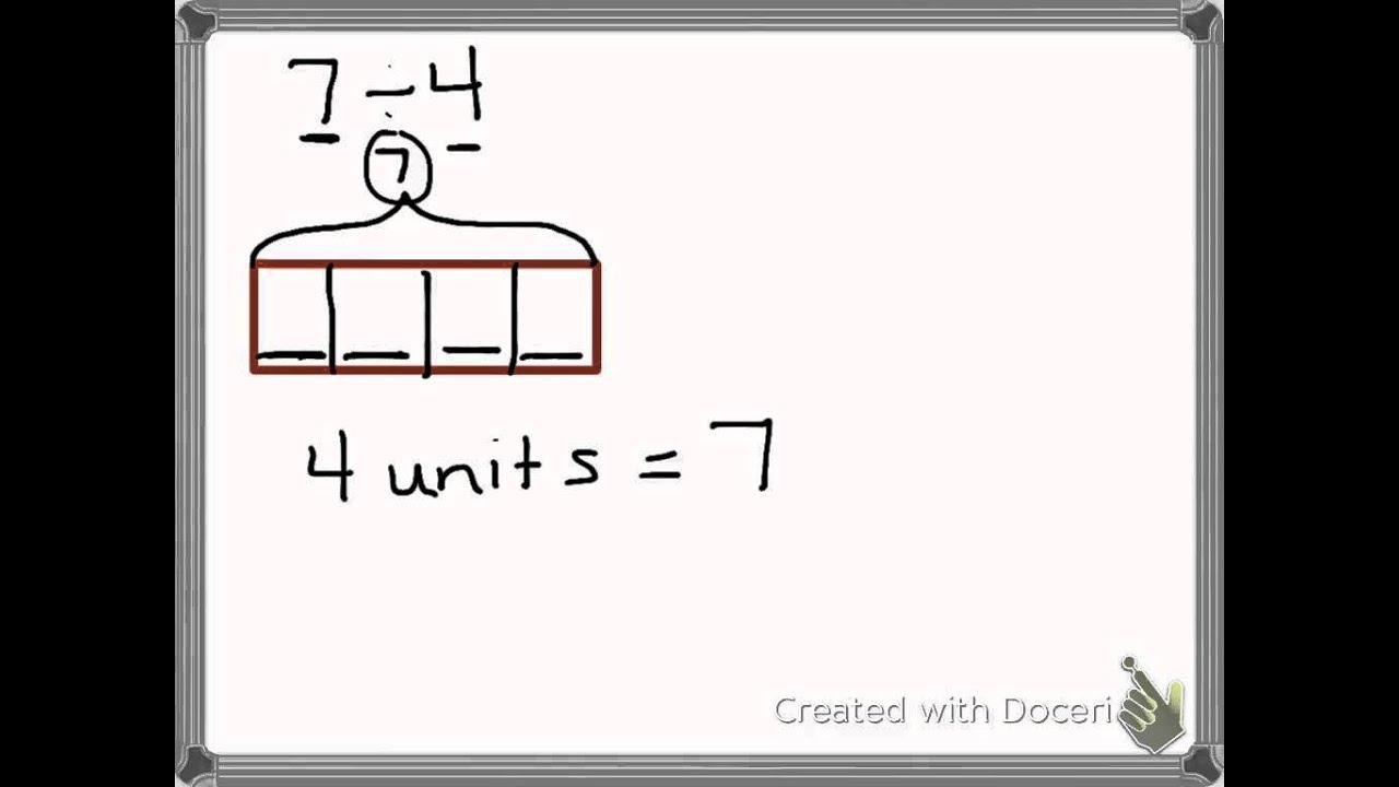 Grade 5 Module 4 Lesson 4