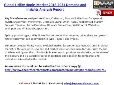 Global Utility Hooks Industry 2016-2021 Market Trends and Demands Research Report