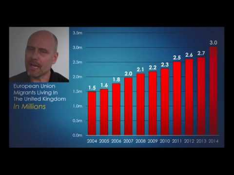 Stefan Molyneux, The Truth About Brexit UK