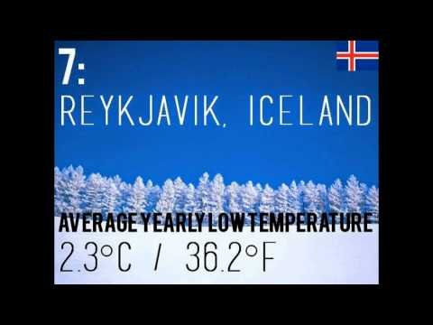 Top10: Coldest Capital Cities