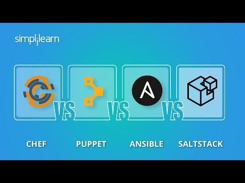 Chef vs Puppet vs Ansible vs Saltstack | Configuration Management Tools | DevOps Tools | Simplilearn