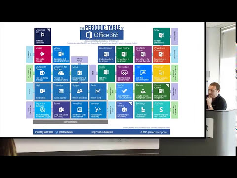 Adelaide IT Pro Sept 2017 - Office 365 Extra Features Overview