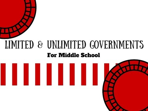 Worksheets Limited And Unlimited Government Worksheet lesson 2 types of government foundations government