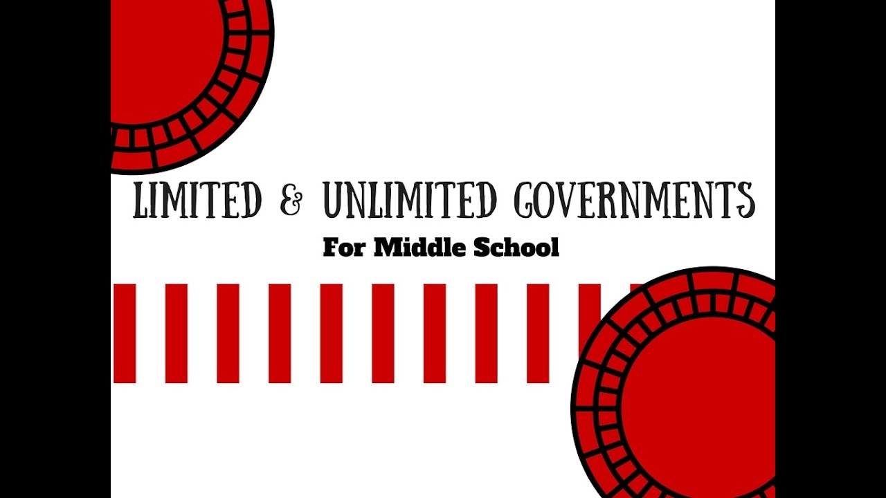 Limited and Unlimited Governments for Middle School