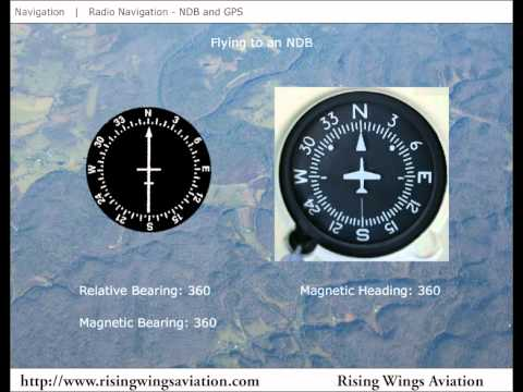 Navigation Using NDB