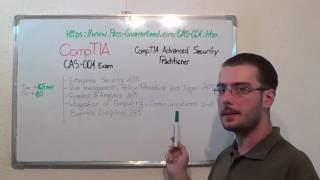 CAS-001 – CompTIA Exam Advanced Security Test Practitioner Questions