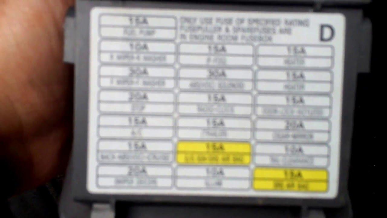 2004 Subaru Legacy Fuse Box Location - YouTube
