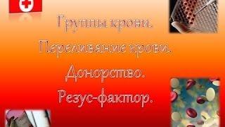психология поведения и группа крови - ваша судьба психолог Левченко консультация по скайпу