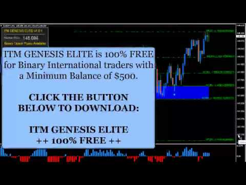 Binary Options 1 Hour