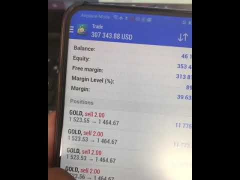 Managed account forex in italia