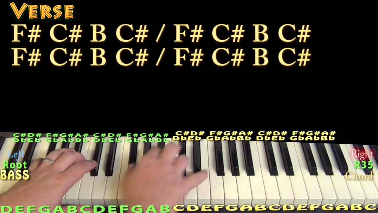 Chicken fried zac brown piano lesson chord chart youtube chicken fried zac brown piano lesson chord chart hexwebz Images