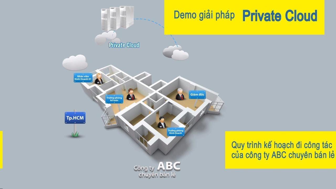 Phần mềm quản lý văn bản | Văn phòng số BIO Portal