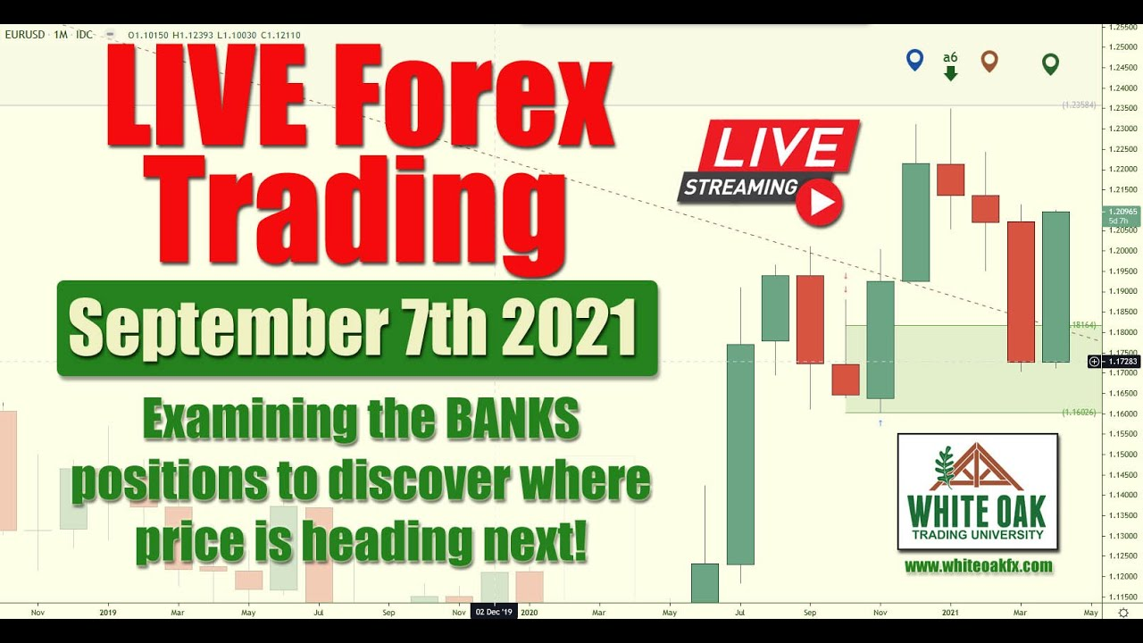 🚨 LIVE Forex Trading Opportunity & Trade Ideas using Commitment of Traders Report - September 2021