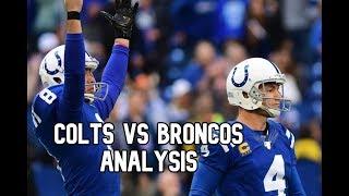 Colts vs Broncos Analysis: Rock Ya-Sin Struggles in Win