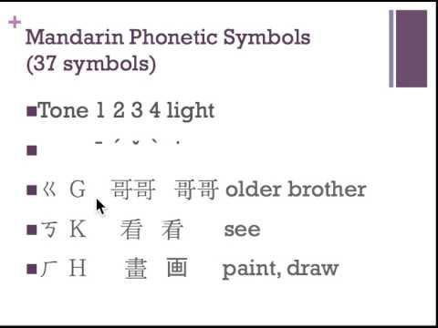 Chinese Learning Tutorial Part 3 Mandarin Phonetic Symbols 37