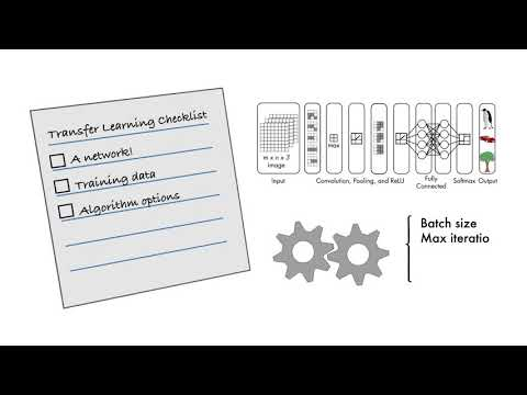 Deep Learning: How to Perform Transfer Learning - YouTube