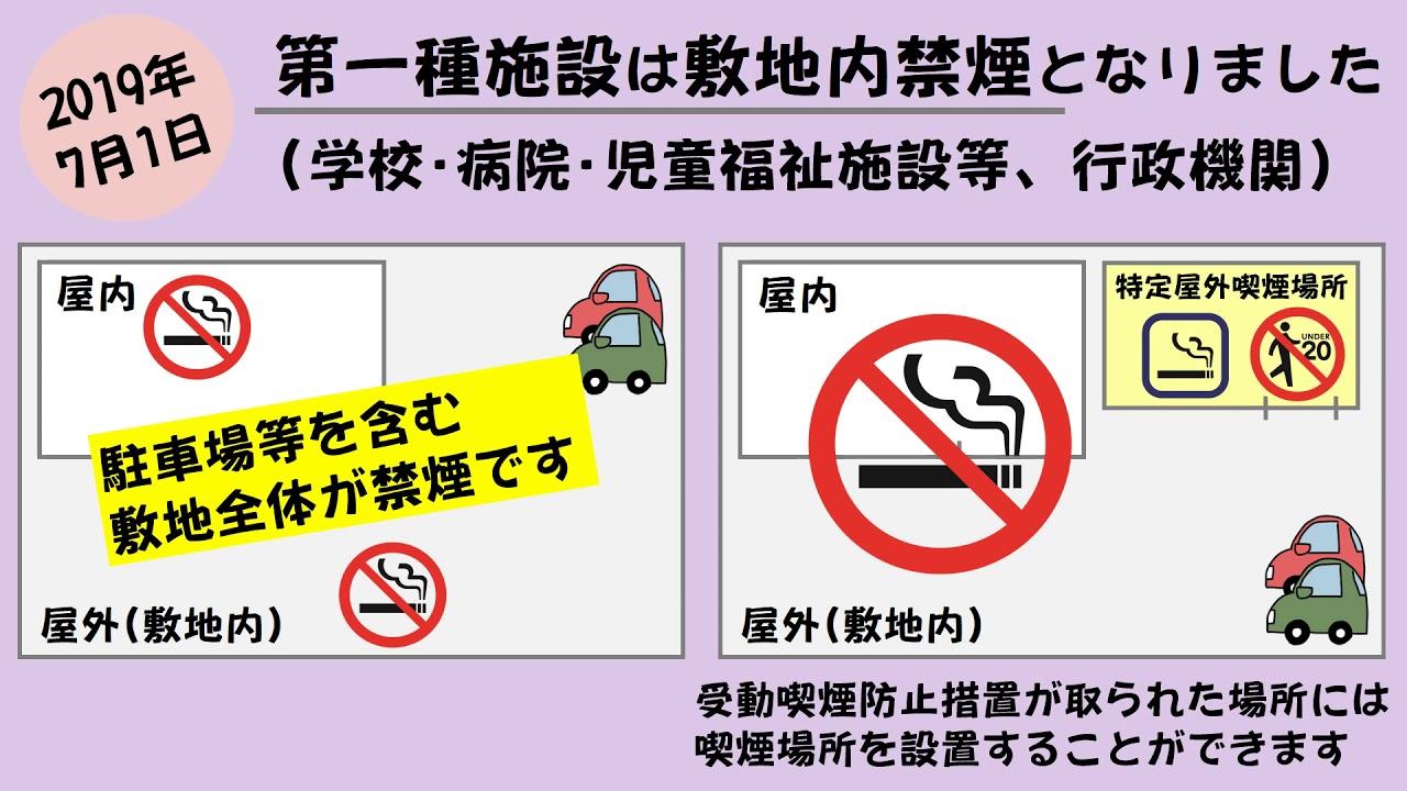 防止 法 喫煙 受動