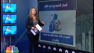 بالفيديو .. القطاع السياحي السعودي ورؤية 2030