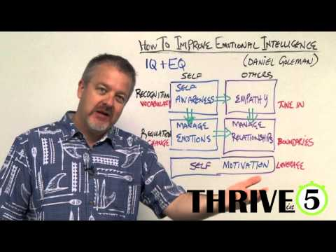 How To Improve Emotional Intellignce  Thrive in 5 with Tom Adams