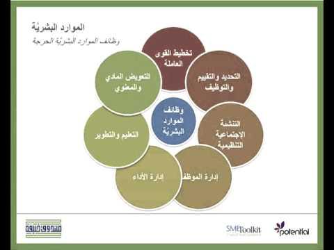 كتاب الموارد البشرية الحديثة pdf