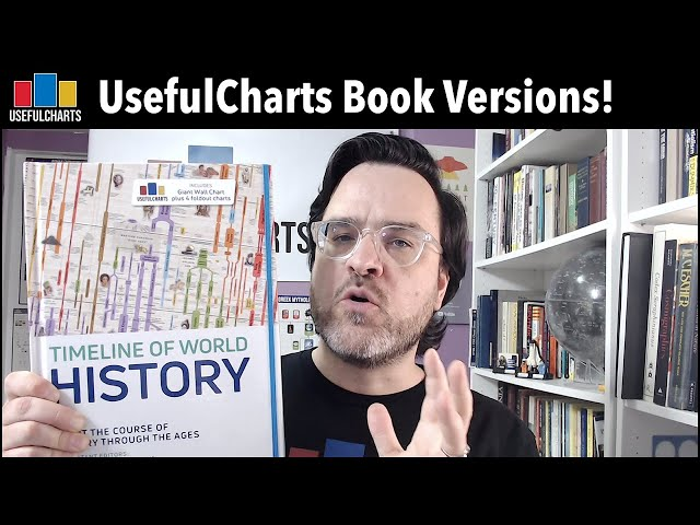 Major Announcement | UsefulCharts Book Versions!