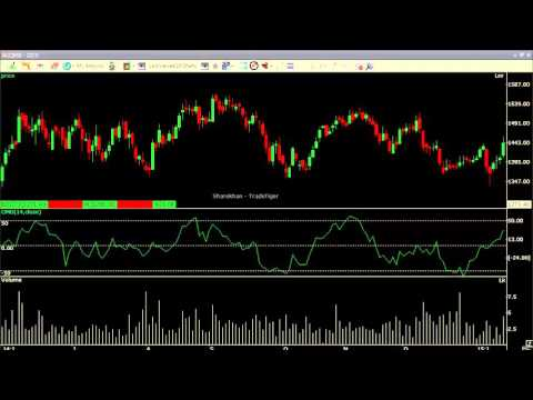 sharekhan trade tiger 2.4 version