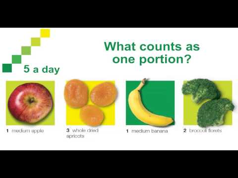 Five A Day (Healthy Eating) Campaign - QVTV Powered By Limestone