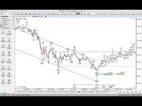 Free Elliott Wave And Fibonacci Strategies
