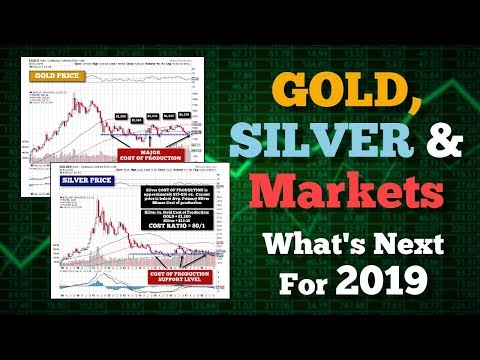 GOLD, SILVER & MARKETS: What's Next For 2019