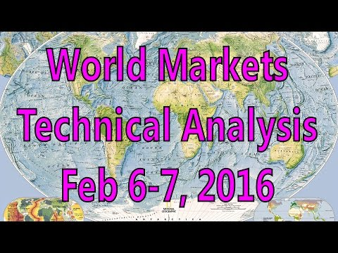 World Market Technical Analysis Feb 6-7, 2016