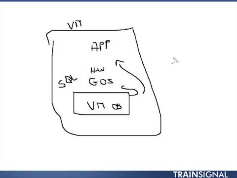 Lesson 9 Creating Application Packages with Server App V TutoLearning COM